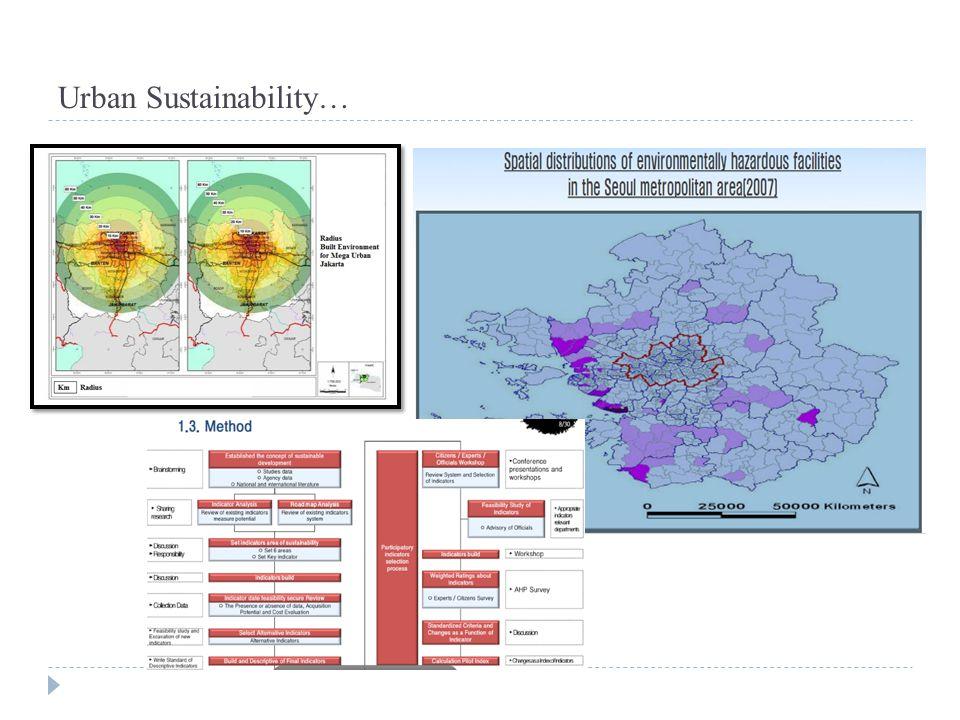Urban Sustainability…