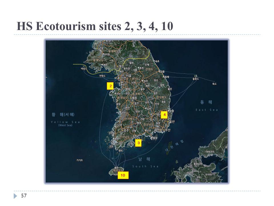 HS Ecotourism sites 2, 3, 4, 10 57 2 3 4 10