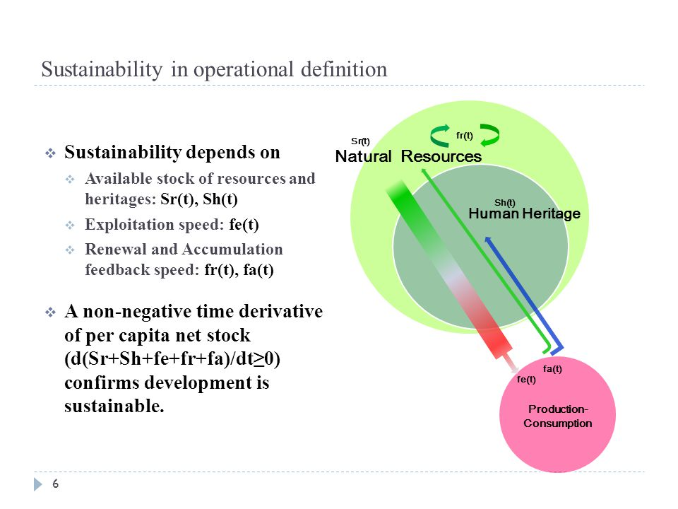Sustainability in operational definition 6 Natural Resources Human Heritage Production- Consumption fr(t) fa(t) fe(t) Sh(t) Sr(t)  Sustainability dep