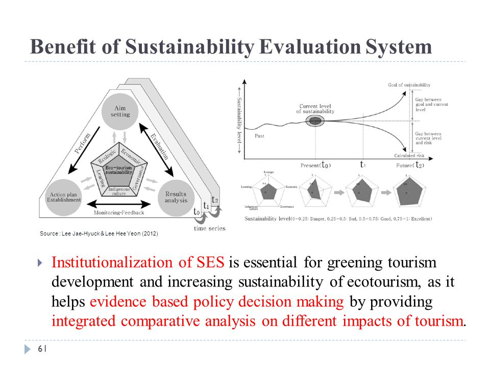 61 Benefit of Sustainability Evaluation System  Institutionalization of SES is essential for greening tourism development and increasing sustainabili