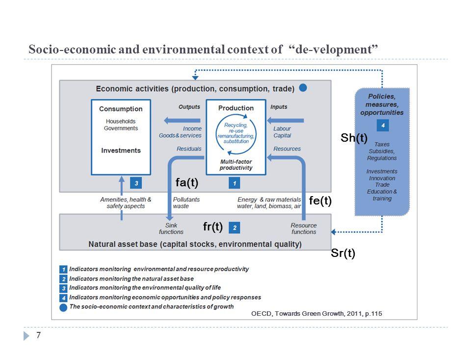 "Socio-economic and environmental context of ""de-velopment"" 7 OECD, Towards Green Growth, 2011, p.115 Sr(t) Sh(t) fe(t) fa(t) fr(t)"