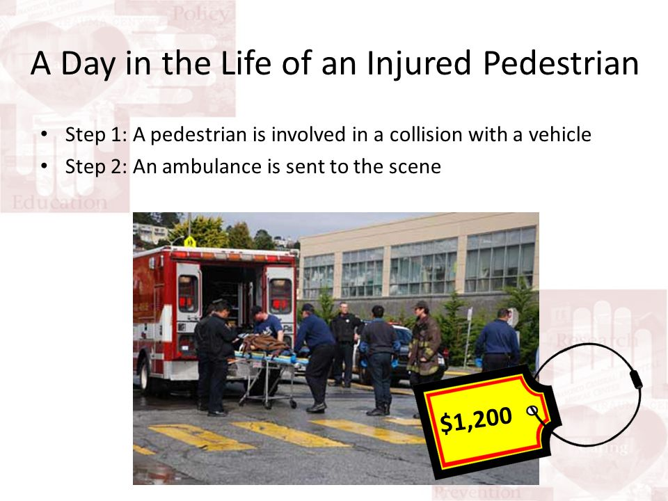 Study Methods Used hospital diagnostic codes to identify SFGH hospital visits for pedestrian injury Excluded San Mateo county injuries Excluded intentional injuries Patients divided into 'admitted' and 'non- admitted'