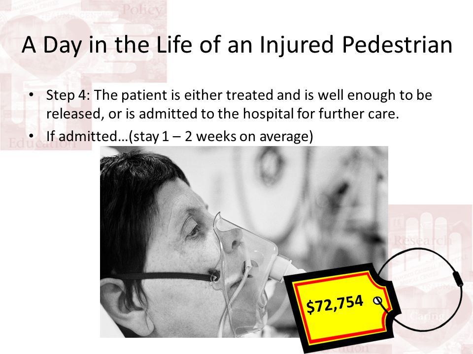 Cost of Admitted Patients in District 6 Year Severe Injuries Deaths Median Age (y) Average Hospital Stay (d) Total Injury Cost 2004504548$2,298,389 2005528496$1,684,418 20064444818$4,469,125 20074635113$3,141,306 20083524911$2,124,586 All years227215111$13,717,826 72-82% of these costs are charged to public funds such as Medicare, MediCal, and Healthy SF Cost expressed in 2008 dollars
