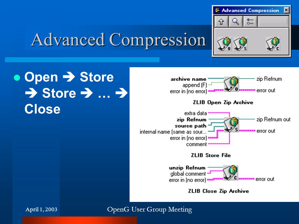 April 1, 2003 OpenG User Group Meeting Advanced Compression Open  Store  Store  …  Close
