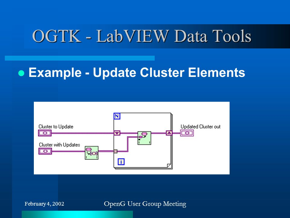 February 4, 2002 OpenG User Group Meeting OGTK - LabVIEW Data Tools Example - Update Cluster Elements