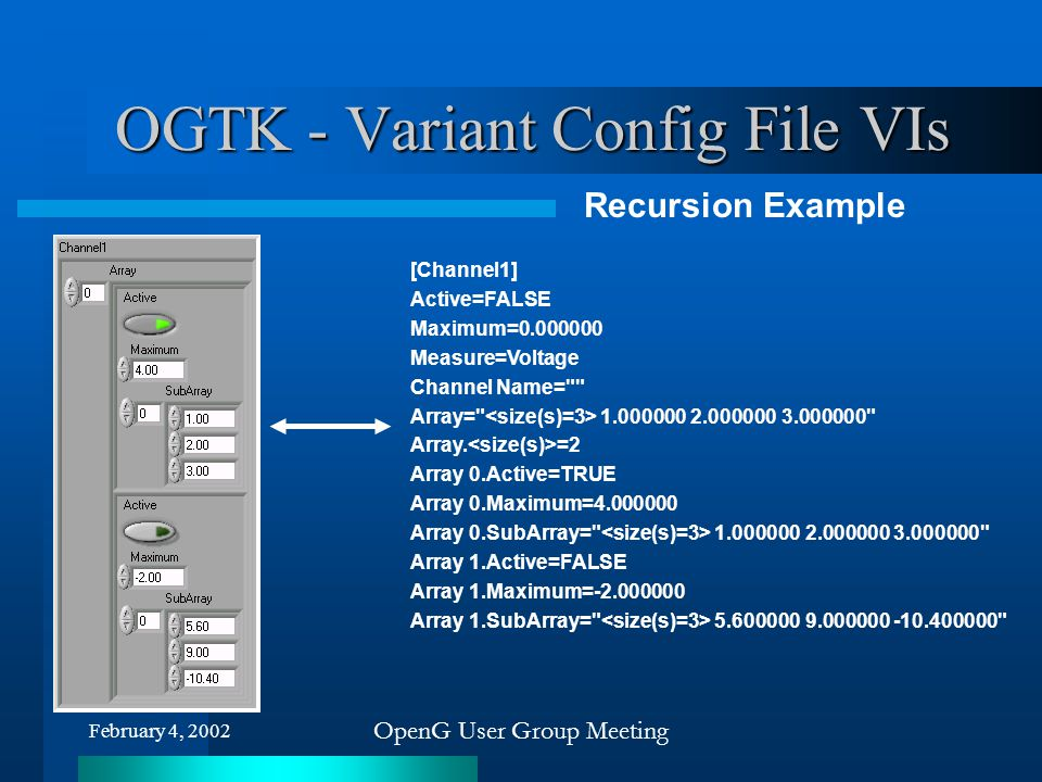 February 4, 2002 OpenG User Group Meeting OGTK - Variant Config File VIs Recursion Example [Channel1] Active=FALSE Maximum=0.000000 Measure=Voltage Ch