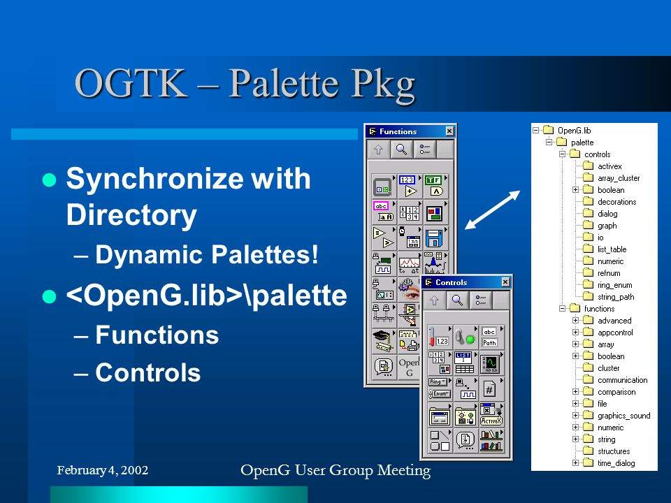 February 4, 2002 OpenG User Group Meeting OGTK – Palette Pkg Synchronize with Directory –Dynamic Palettes! \palette –Functions –Controls