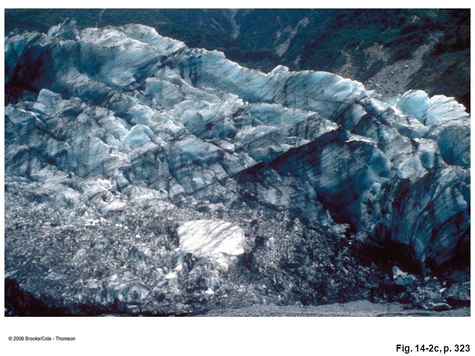 Fig. 14-2c, p. 323