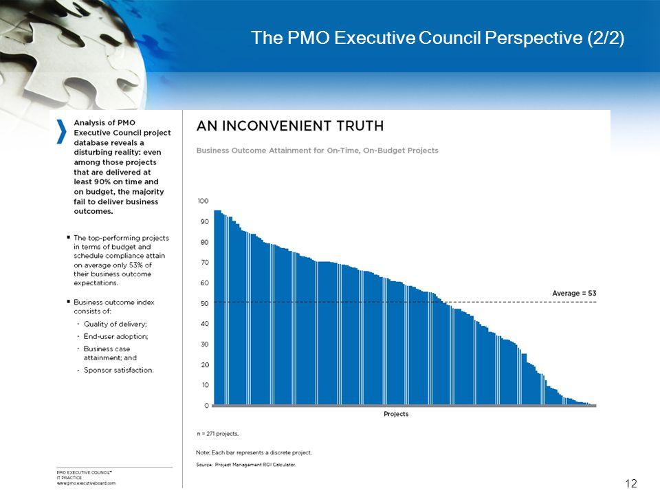 12 The PMO Executive Council Perspective (2/2)