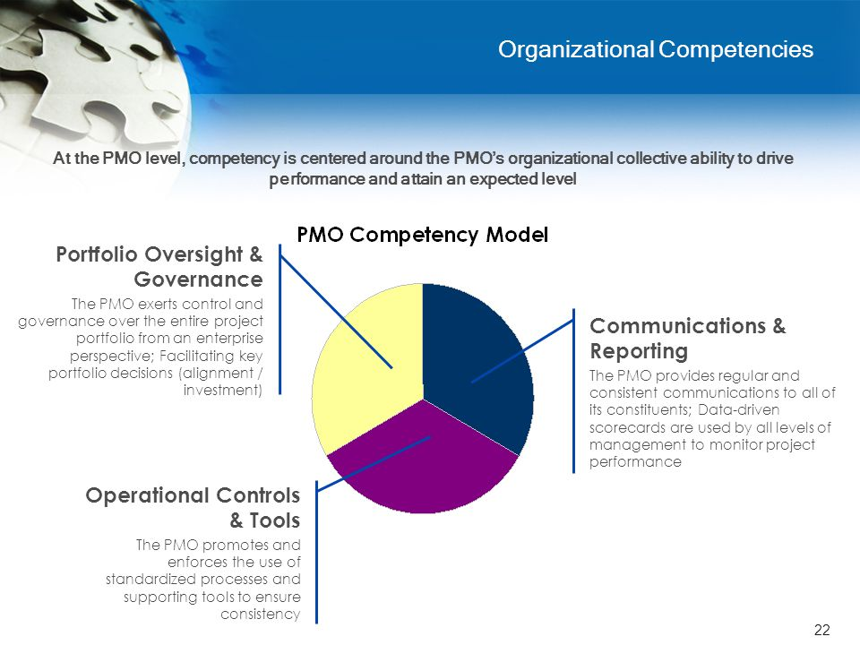 22 Organizational Competencies Communications & Reporting The PMO provides regular and consistent communications to all of its constituents; Data-driv