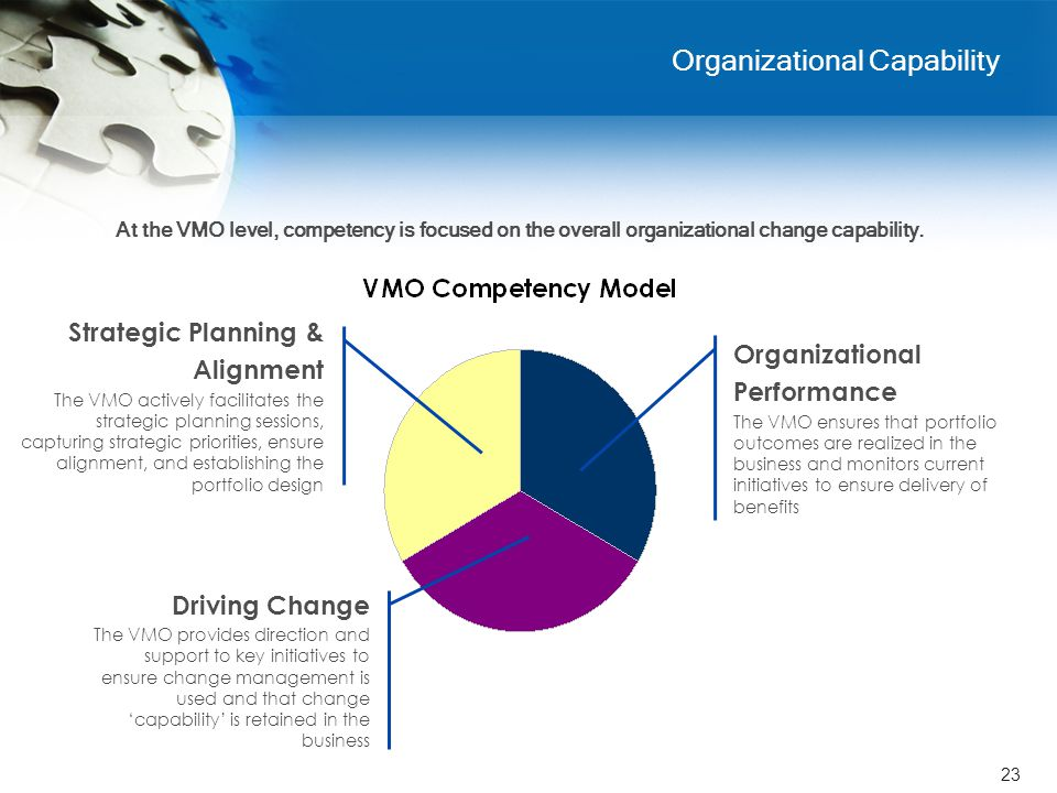 23 Organizational Capability Organizational Performance The VMO ensures that portfolio outcomes are realized in the business and monitors current init