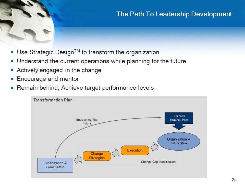 25 The Path To Leadership Development  Use Strategic Design TM to transform the organization  Understand the current operations while planning for t