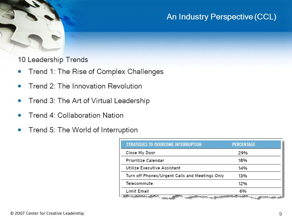 9 An Industry Perspective (CCL)  Trend 1: The Rise of Complex Challenges  Trend 2: The Innovation Revolution  Trend 3: The Art of Virtual Leadershi