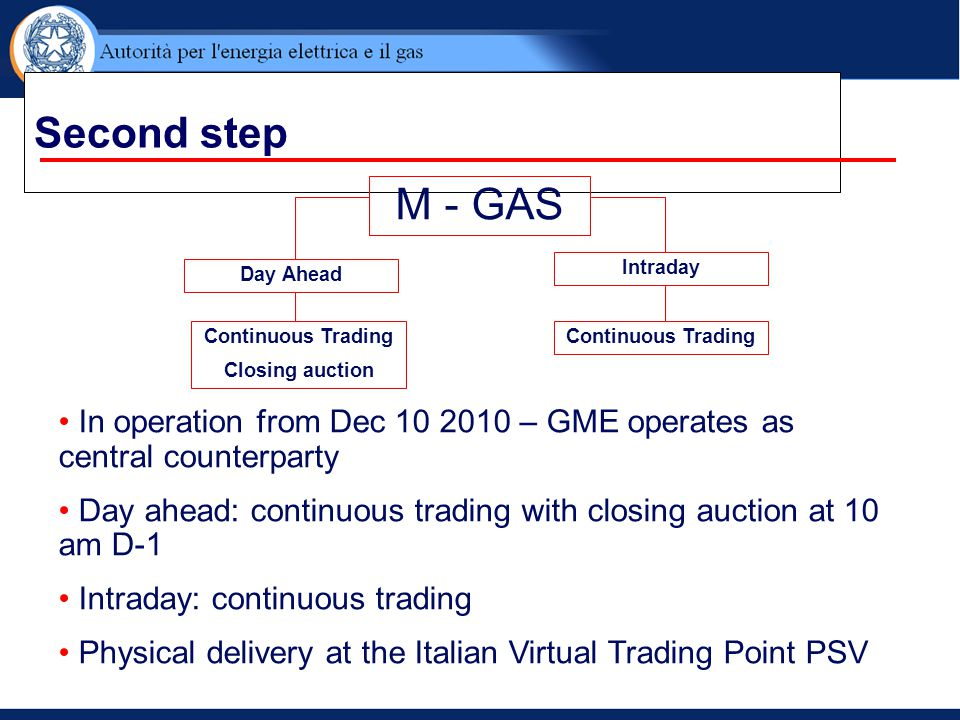 Second step In operation from Dec 10 2010 – GME operates as central counterparty Day ahead: continuous trading with closing auction at 10 am D-1 Intra