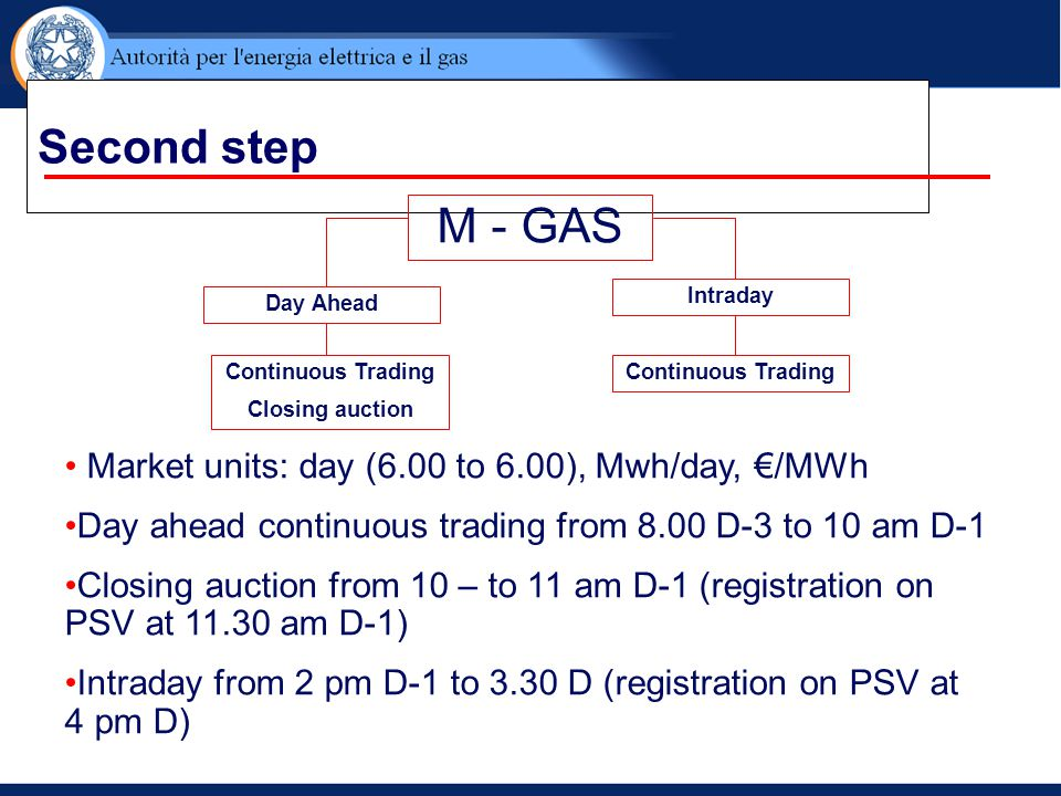 Second step Market units: day (6.00 to 6.00), Mwh/day, €/MWh Day ahead continuous trading from 8.00 D-3 to 10 am D-1 Closing auction from 10 – to 11 a