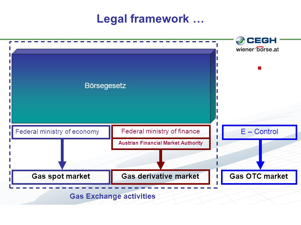 Börsegesetz Federal ministry of finance Federal ministry of economy Gas derivative market Gas spot marketGas OTC market E – Control Legal framework …
