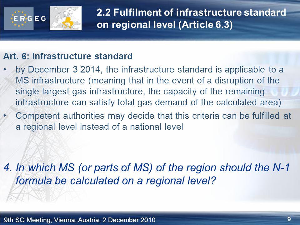 10 9th SG Meeting, Vienna, Austria, 2 December 2010 2.3 Fulfilment of supply standard on regional level (Article 8.5) Art.