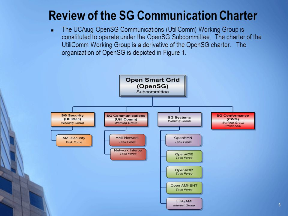 3 Review of the SG Communication Charter The UCAiug OpenSG Communications (UtiliComm) Working Group is constituted to operate under the OpenSG Subcommittee.