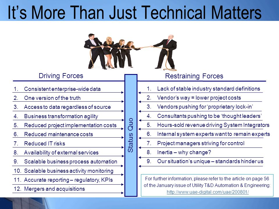 It's More Than Just Technical Matters Driving Forces Restraining Forces Status Quo 1.Lack of stable industry standard definitions 2.Vendor's way = lower project costs 3.Vendors pushing for 'proprietary lock-in' 4.Consultants pushing to be 'thought leaders' 5.Hours-sold revenue driving System Integrators 6.Internal system experts want to remain experts 7.Project managers striving for control 8.Inertia – why change.