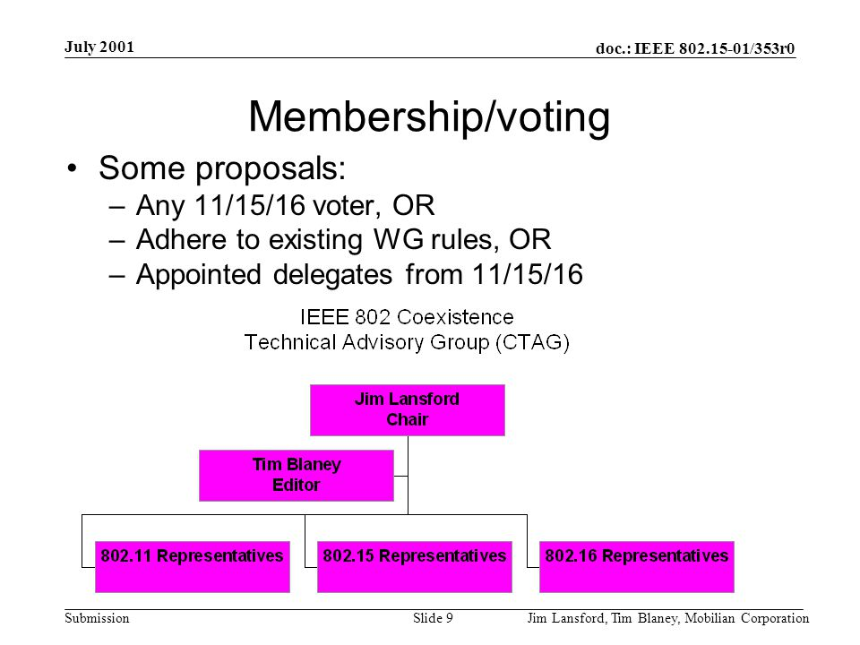 doc.: IEEE 802.15-01/353r0 Submission July 2001 Jim Lansford, Tim Blaney, Mobilian CorporationSlide 10 Engagement Decide on engagement – who asks for an opinion.