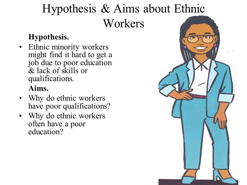 Methods to investigate Aims.