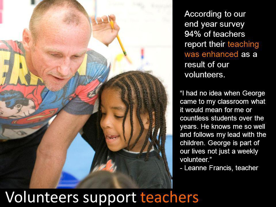 "Volunteers support teachers According to our end year survey 94% of teachers report their teaching was enhanced as a result of our volunteers. ""I had"