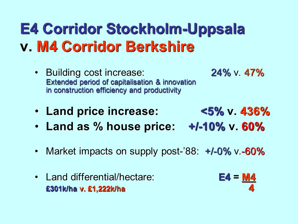 E4 Corridor Stockholm-Uppsala v. M4 Corridor Berkshire Building cost increase: 24% v.