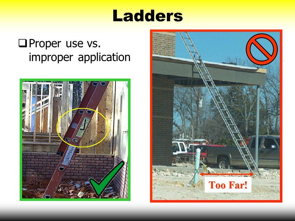 Ladders  Proper use vs. improper application
