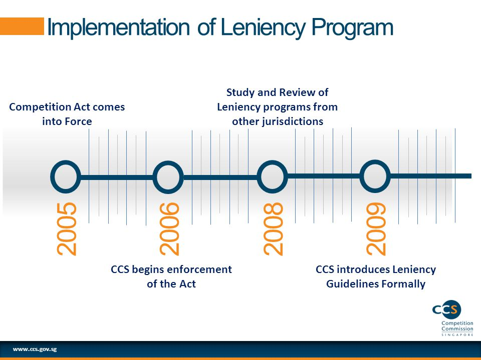 www.ccs.gov.sg Implementation of Leniency Program 2005200620082009 Mar Competition Act comes into Force CCS begins enforcement of the Act Study and Review of Leniency programs from other jurisdictions CCS introduces Leniency Guidelines Formally
