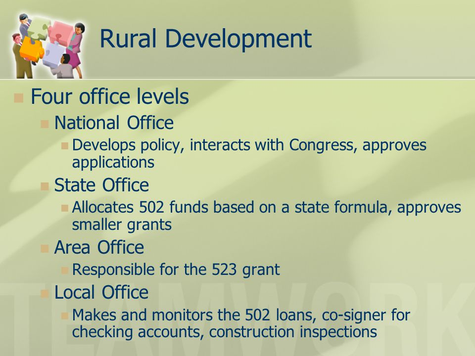 Rural Development Four office levels National Office Develops policy, interacts with Congress, approves applications State Office Allocates 502 funds