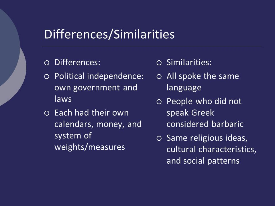 Differences/Similarities  Differences:  Political independence: own government and laws  Each had their own calendars, money, and system of weights/measures  Similarities:  All spoke the same language  People who did not speak Greek considered barbaric  Same religious ideas, cultural characteristics, and social patterns