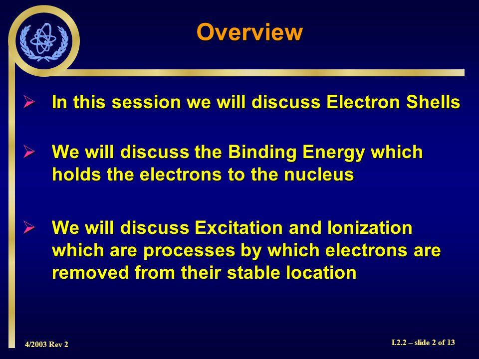 4/2003 Rev 2 I.2.2 – slide 13 of 13 Ionization Ionization of a K-shell electron
