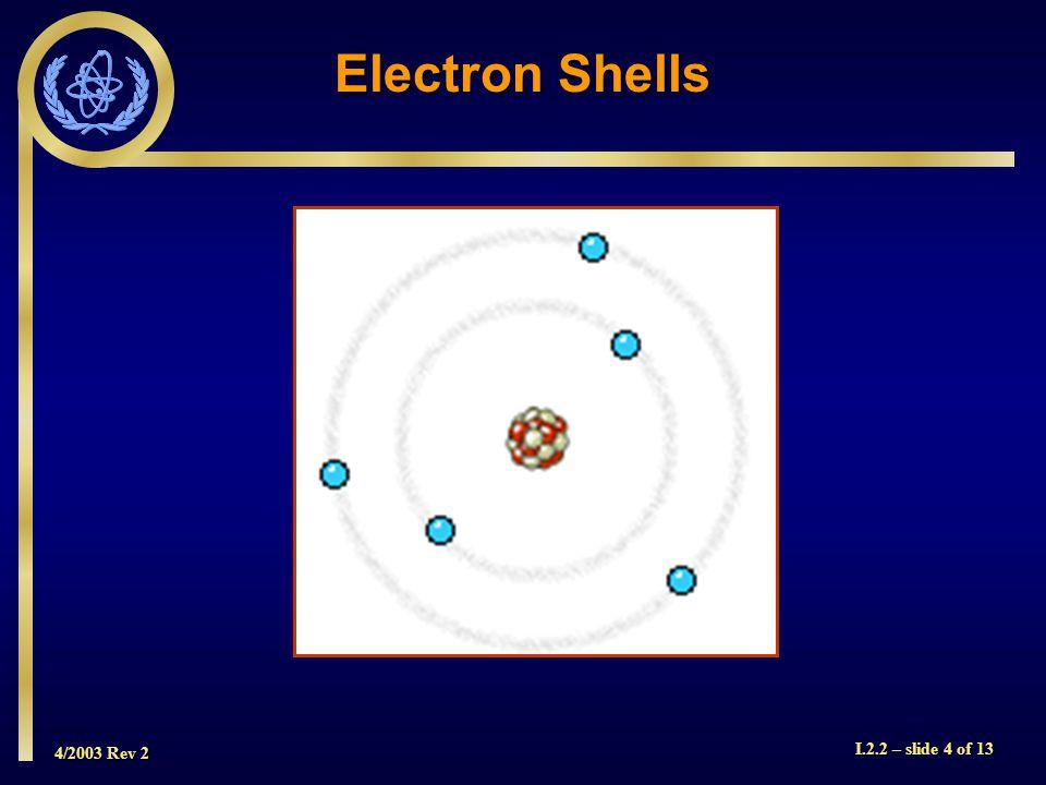 4/2003 Rev 2 I.2.2 – slide 4 of 13 Electron Shells