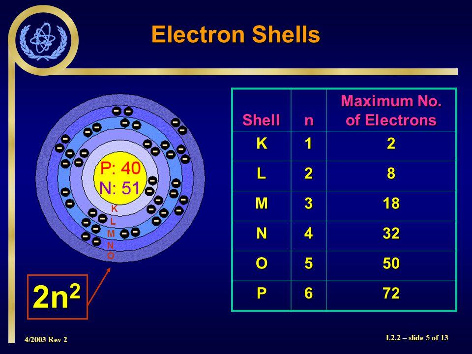 4/2003 Rev 2 I.2.2 – slide 5 of 13 2n 2 Shelln Maximum No.