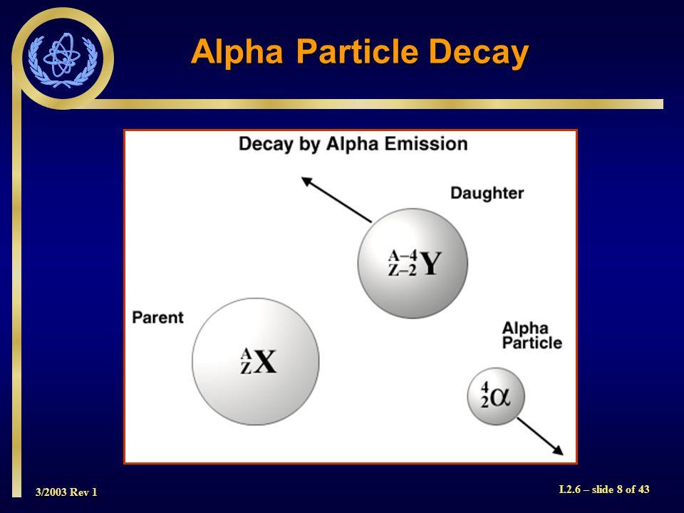 3/2003 Rev 1 I.2.6 – slide 29 of 43 Gamma Radiation Gamma Ray Emission