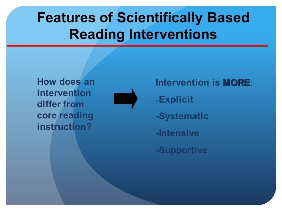 MORE Intervention is MORE: -Explicit -Systematic -Intensive -Supportive Features of Scientifically Based Reading Interventions How does an intervention differ from core reading instruction