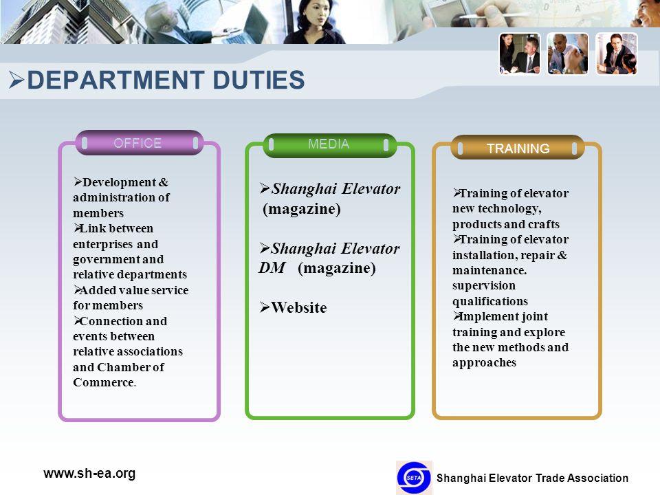 Shanghai Elevator Trade Association www.sh-ea.org  MAGAZINE 1988 1998 2009 Future 550 1000 15000