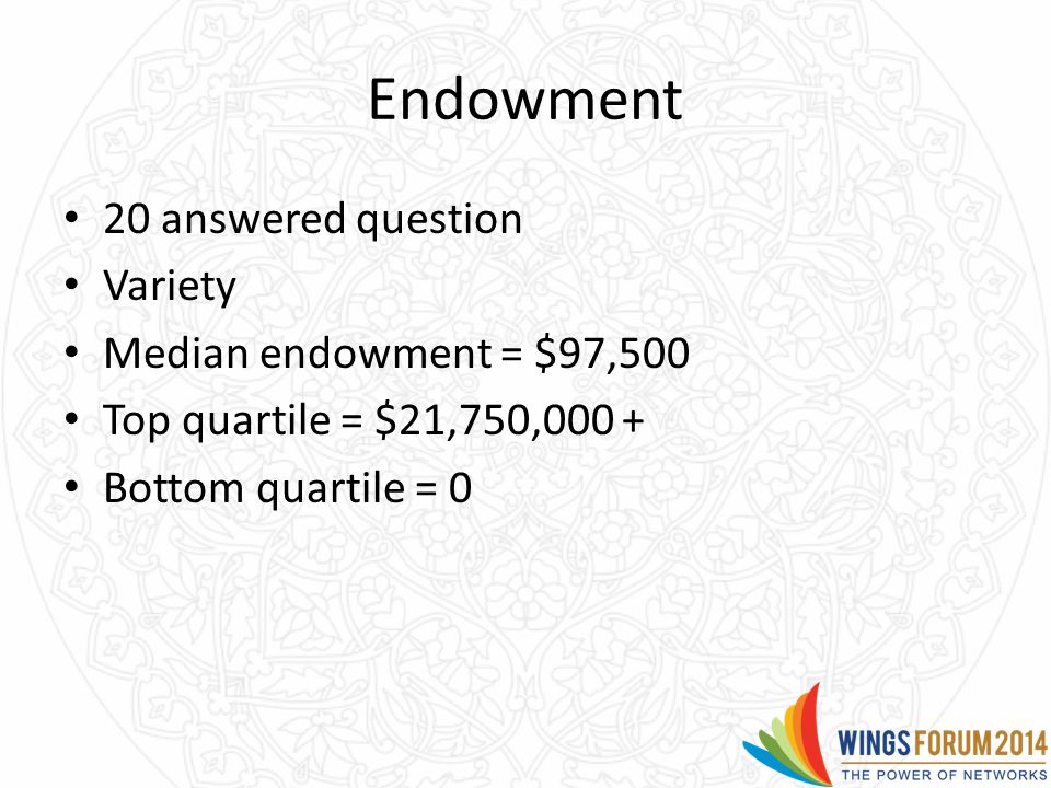 Endowment 20 answered question Variety Median endowment = $97,500 Top quartile = $21,750,000 + Bottom quartile = 0