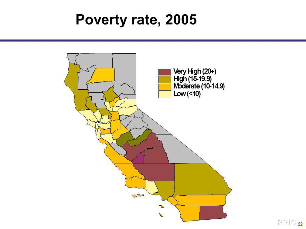 22 Poverty rate, 2005 Very High (20+) High (15-19.9) Moderate (10-14.9) Low (<10)