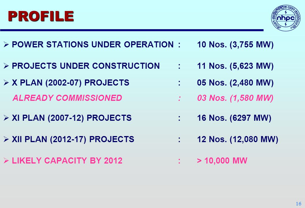 15 NHPC IN INDIAN HYDRO SECTOR NHPC IN INDIAN HYDRO SECTOR