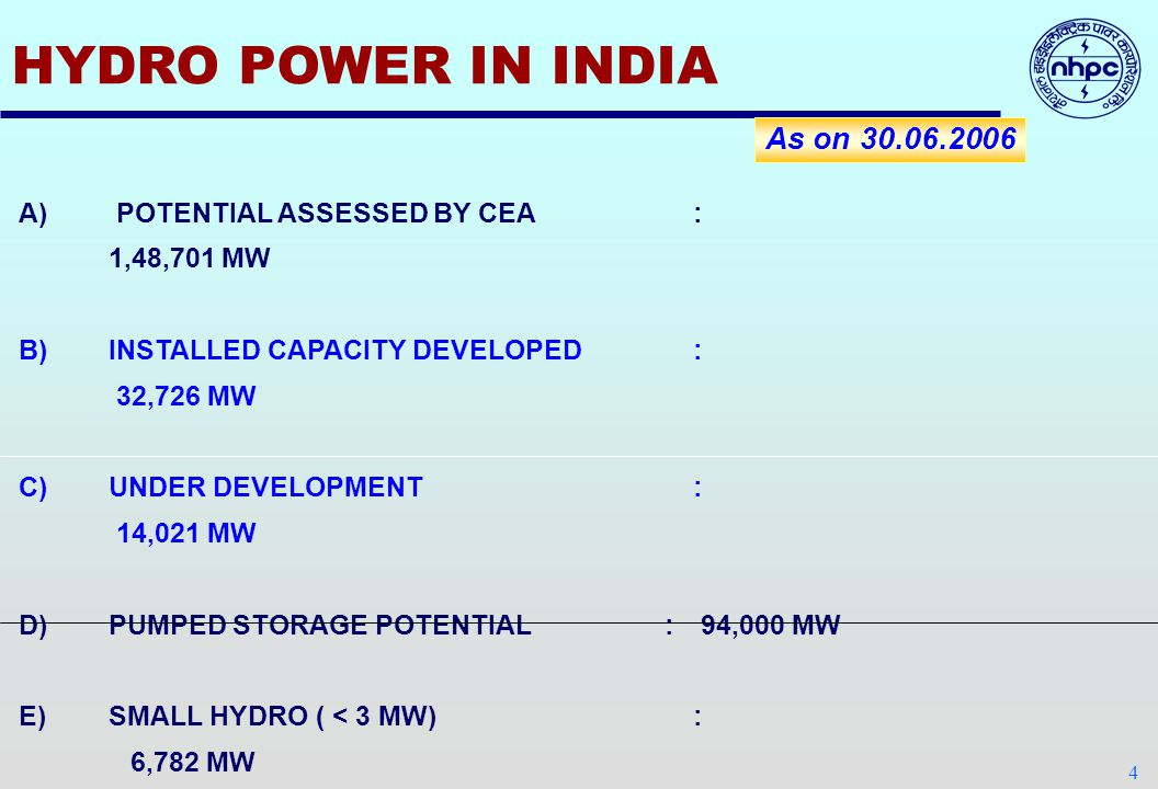 3 PROJECTED POWER DEMAND IN INDIA (Ending XI Plan) SOURCE: CEA / MOP REQUIREMENT OF INSTALLED CAPACITY (Considering GDP growth of 8%) 2,06,000 MW EXISTING INSTALLED CAPACITY 1,26,089 MW (Hydro-32,726 MW) LIKELY ADDITION IN X PLAN 34,000 MW (Hydro-10,000 MW) LIKELY ADDITION IN XI PLAN62,000 MW (Hydro-15,000 MW)