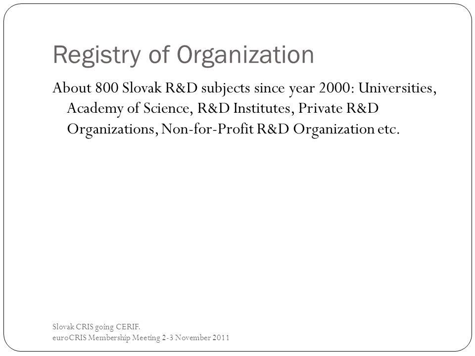 Registry of Organization Slovak CRIS going CERIF. euroCRIS Membership Meeting 2-3 November 2011 About 800 Slovak R&D subjects since year 2000: Univers