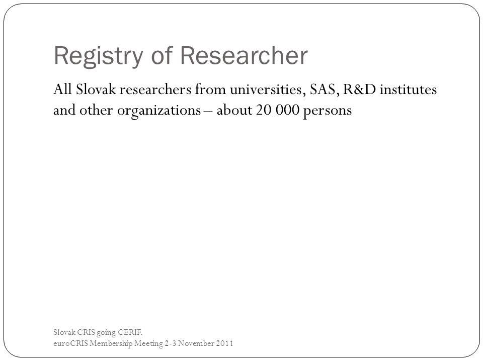 Registry of Researcher Slovak CRIS going CERIF. euroCRIS Membership Meeting 2-3 November 2011 All Slovak researchers from universities, SAS, R&D insti