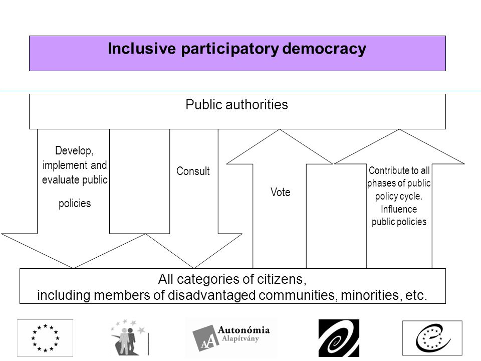 Inclusive participatory democracy Public authorities All categories of citizens, including members of disadvantaged communities, minorities, etc.