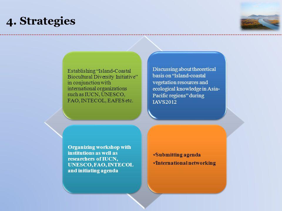 "4. Strategies Establishing ""Island-Coastal Biocultural Diversity Initiative"" in conjunction with international organizations such as IUCN, UNESCO, FAO"
