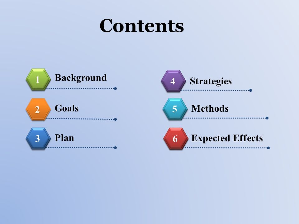 Contents 1 2 2 3 Background Goals Plan 4 Strategies 5 Methods 6 Expected Effects