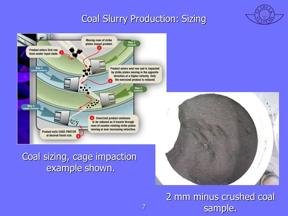 Coal Slurry Production: Sizing Coal sizing, cage impaction example shown. example shown. 2 mm minus crushed coal sample. 7