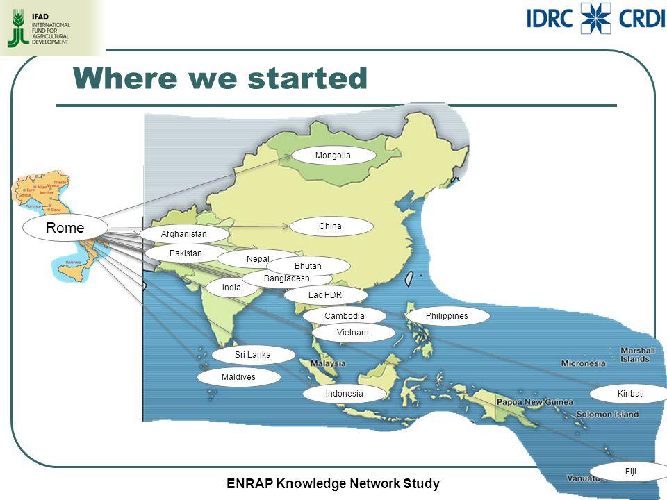 ENRAP Knowledge Network Study Where we started Rome Pakistan Maldives Cambodia Vietnam Mongolia China Afghanistan India Bangladesh Indonesia Philippin