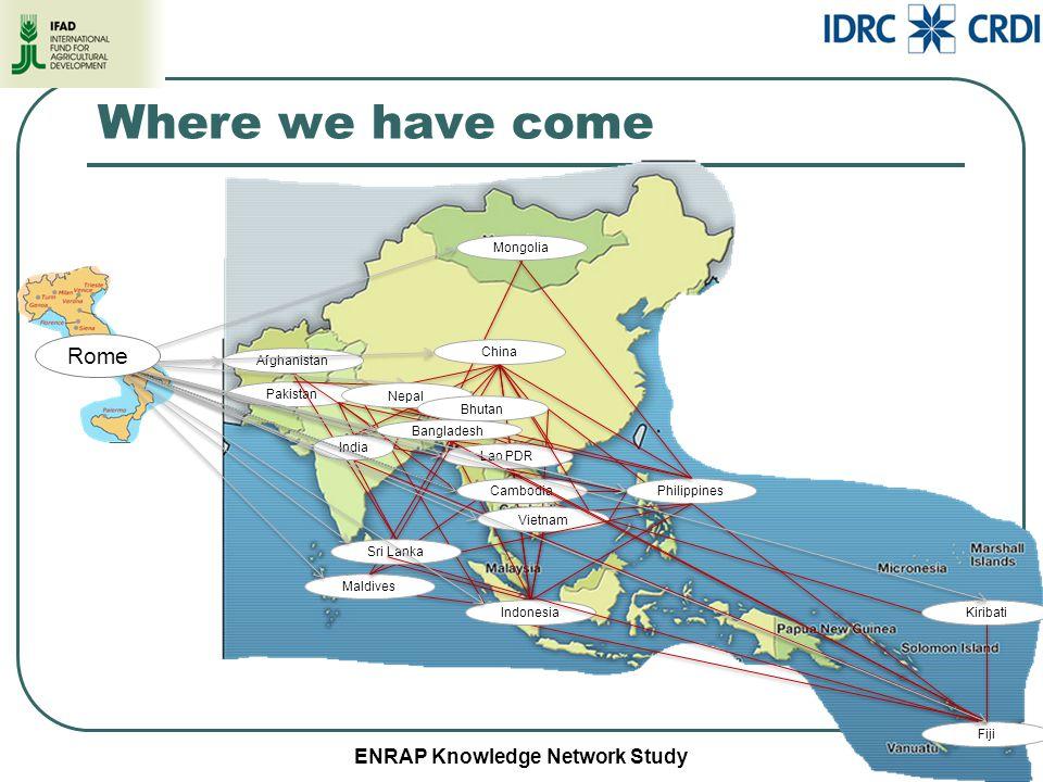 ENRAP Knowledge Network Study Pakistan Maldives Where we have come Cambodia Vietnam Mongolia China Afghanistan India Indonesia Philippines Sri Lanka F