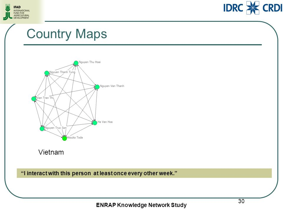 ENRAP Knowledge Network Study Country Maps I interact with this person at least once every other week. Vietnam 30
